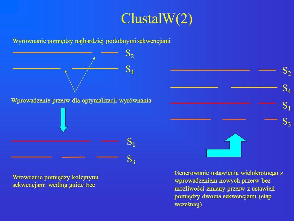 ClustalW(2) Wyrównanie pomiędzy najbardziej podobnymi sekwencjami. S2. S4. S2. S4. Wprowadzenie przerw dla optymalizacji wyrównania.