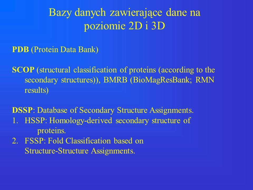 Bazy danych zawierające dane na poziomie 2D i 3D
