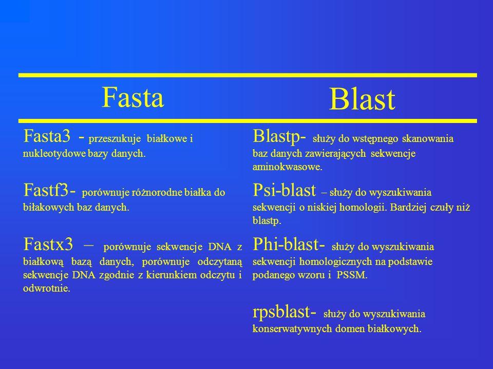 Blast Fasta Fasta3 - przeszukuje białkowe i nukleotydowe bazy danych.