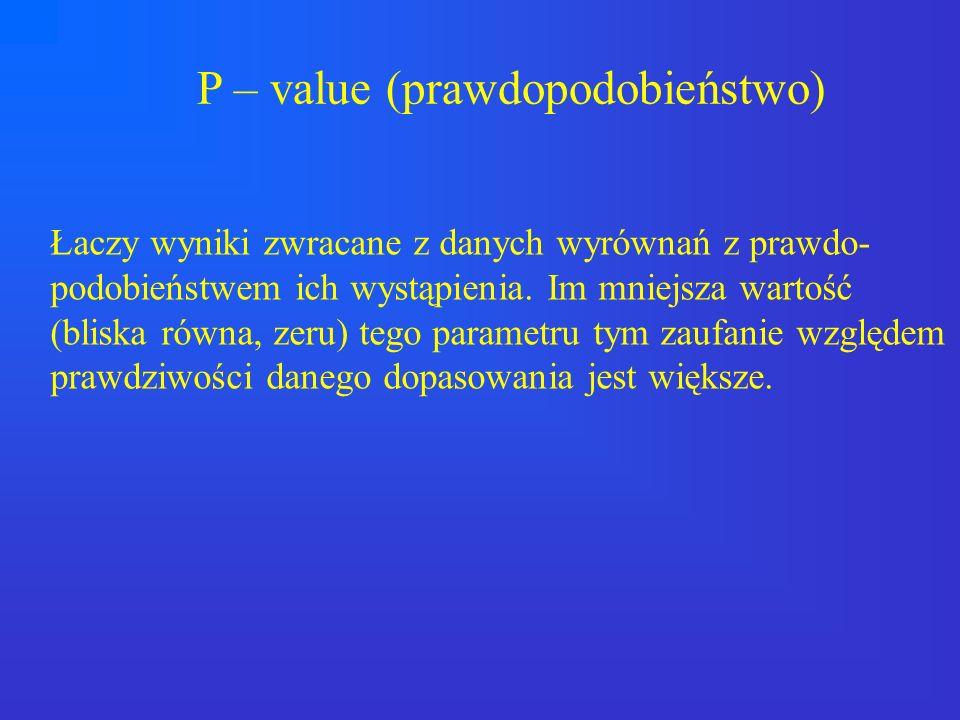 P – value (prawdopodobieństwo)