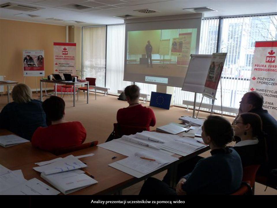 Analizy prezentacji uczestników za pomocą wideo
