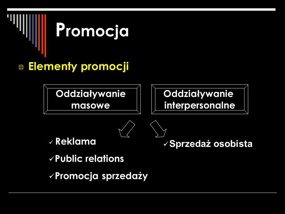 Promocja Elementy promocji Oddziaływanie masowe Oddziaływanie