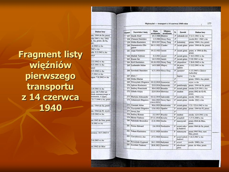 Fragment listy więźniów pierwszego transportu z 14 czerwca 1940