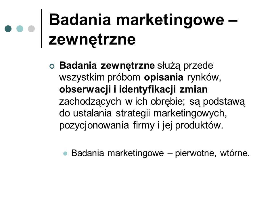 Badania marketingowe – zewnętrzne