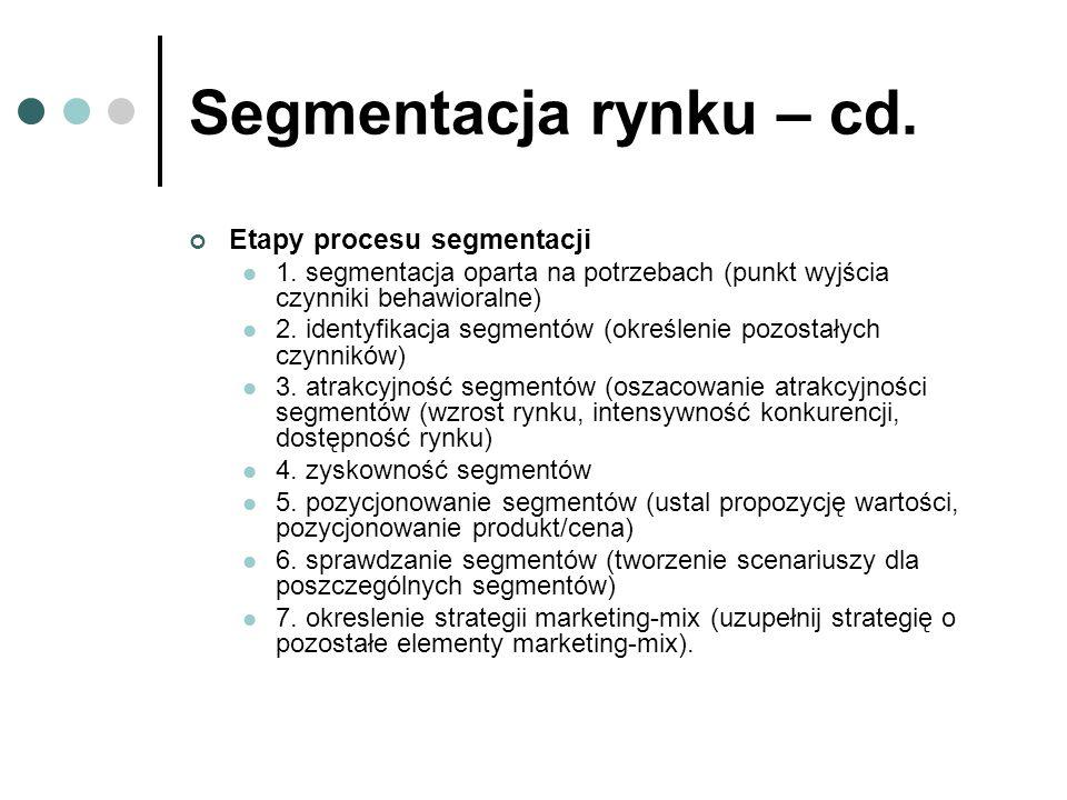 Segmentacja rynku – cd. Etapy procesu segmentacji