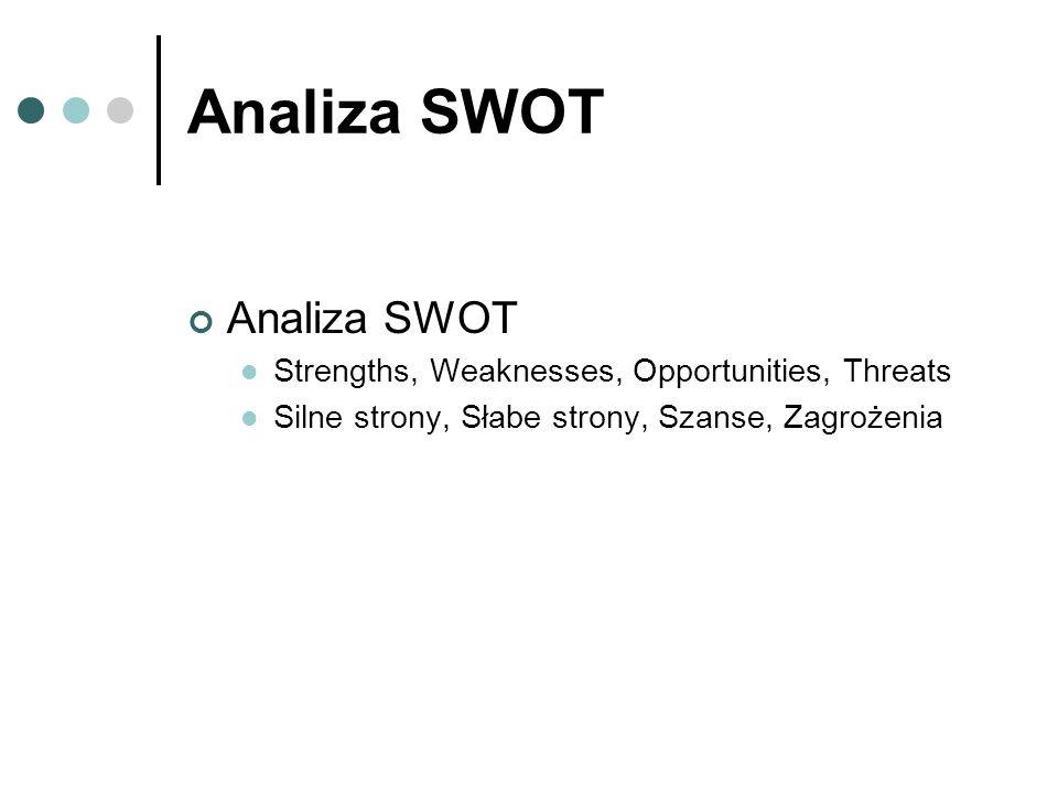 Analiza SWOT Analiza SWOT