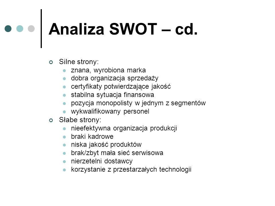 Analiza SWOT – cd. Silne strony: Słabe strony: znana, wyrobiona marka
