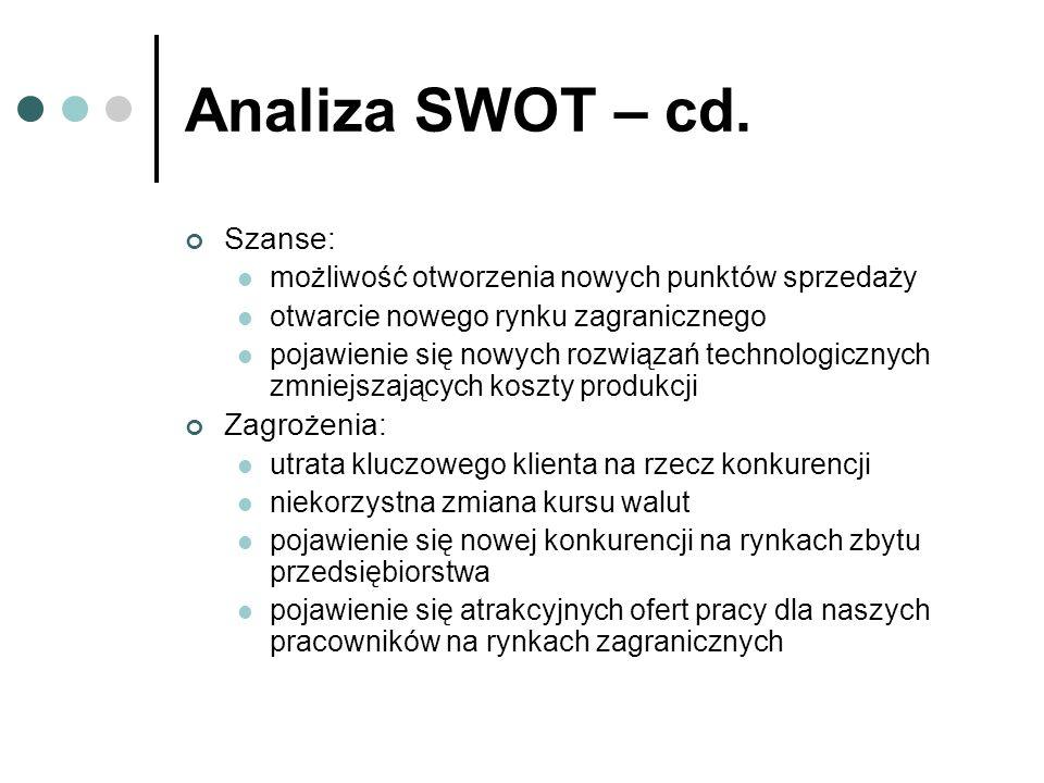 Analiza SWOT – cd. Szanse: Zagrożenia: