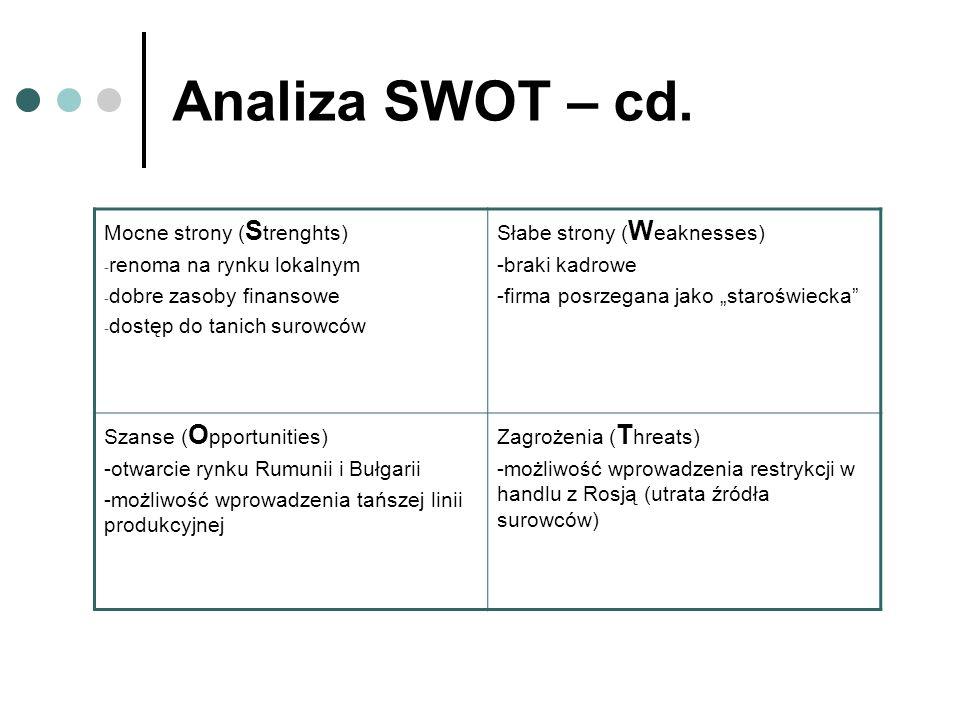 Analiza SWOT – cd. Mocne strony (Strenghts) renoma na rynku lokalnym