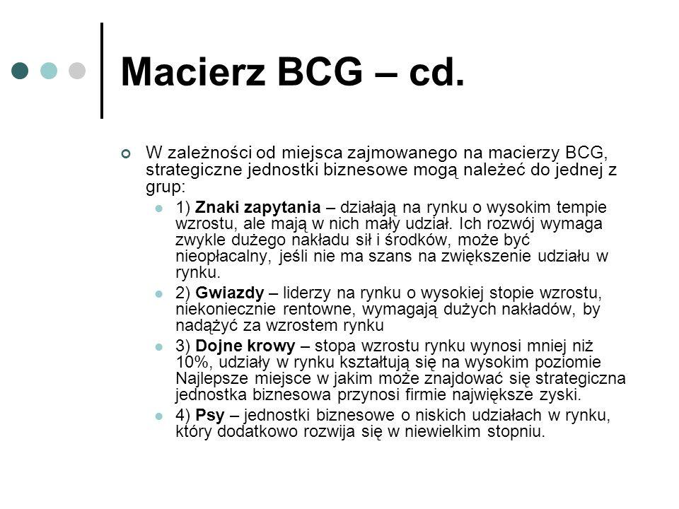 Macierz BCG – cd. W zależności od miejsca zajmowanego na macierzy BCG, strategiczne jednostki biznesowe mogą należeć do jednej z grup: