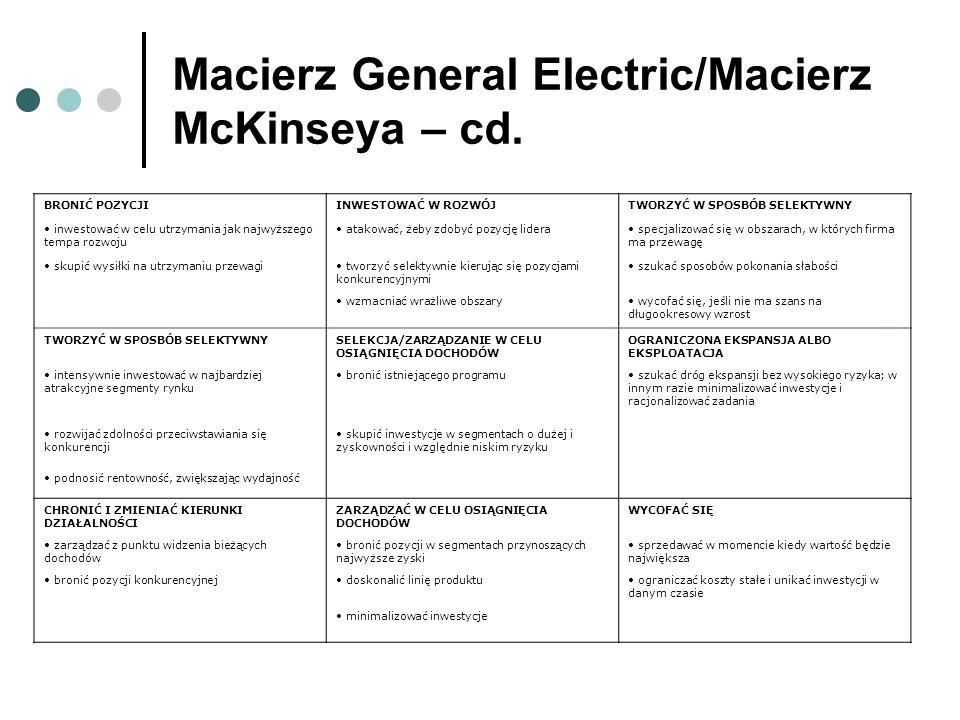 Macierz General Electric/Macierz McKinseya – cd.