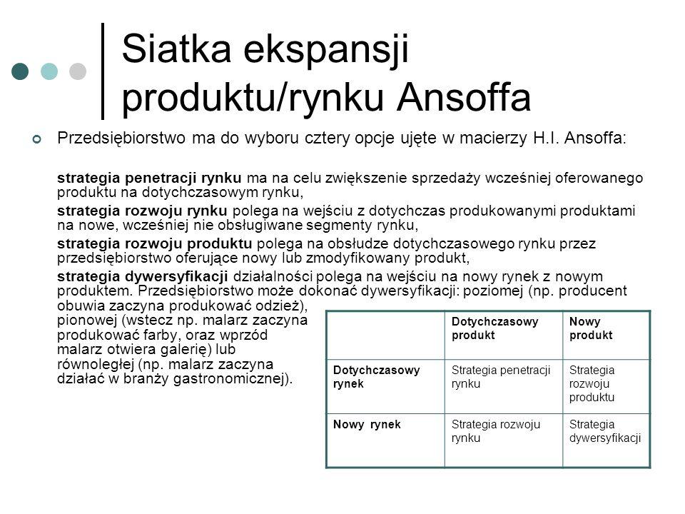 Siatka ekspansji produktu/rynku Ansoffa