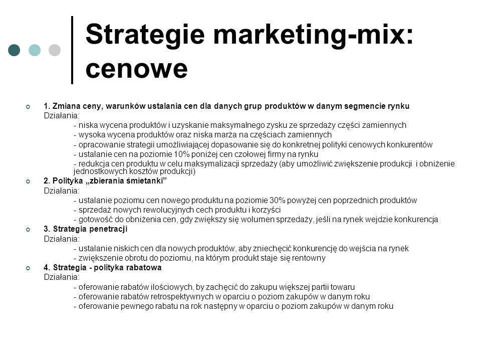 Strategie marketing-mix: cenowe