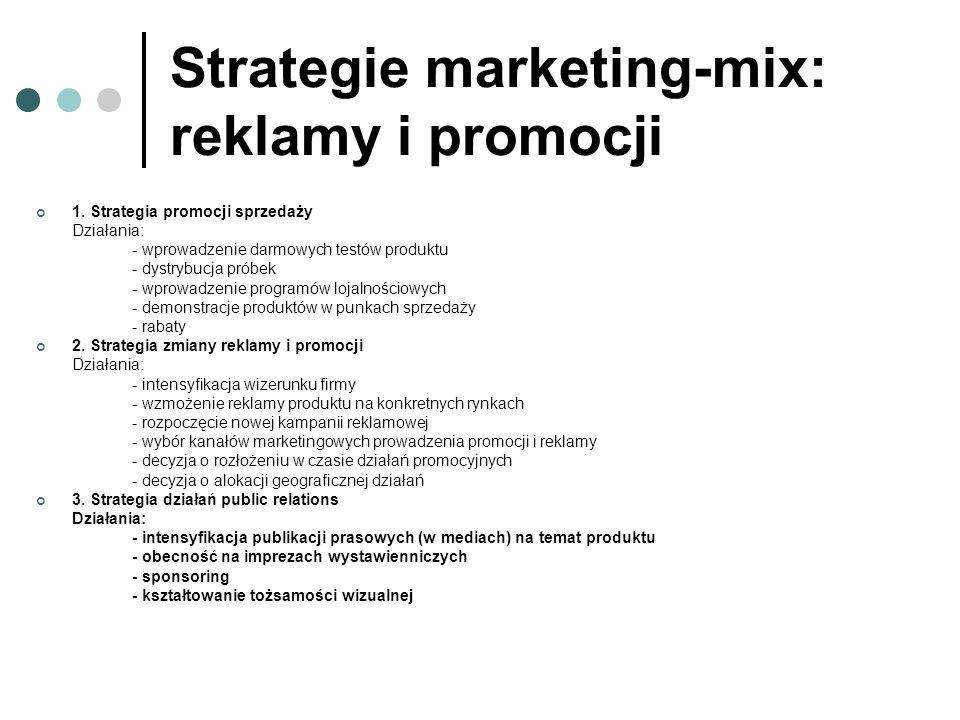 Strategie marketing-mix: reklamy i promocji