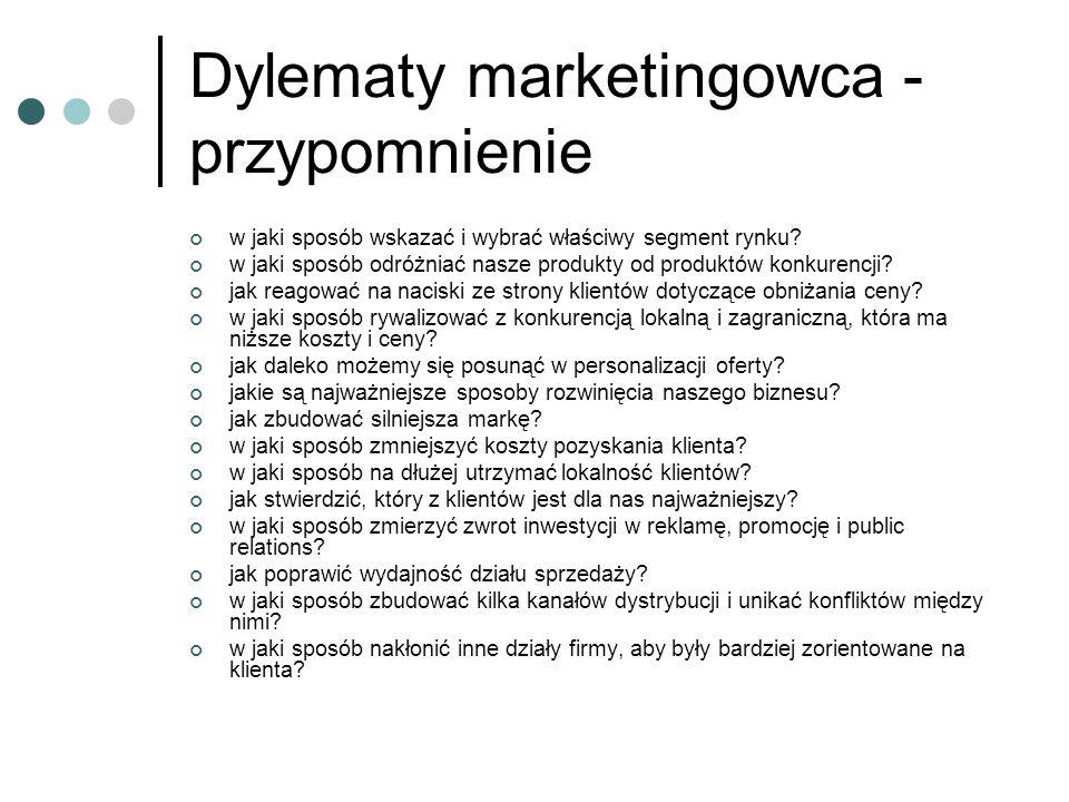 Dylematy marketingowca - przypomnienie