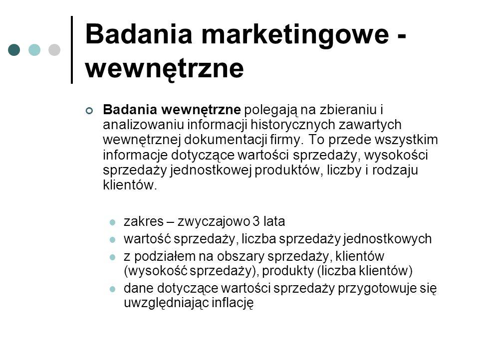 Badania marketingowe - wewnętrzne