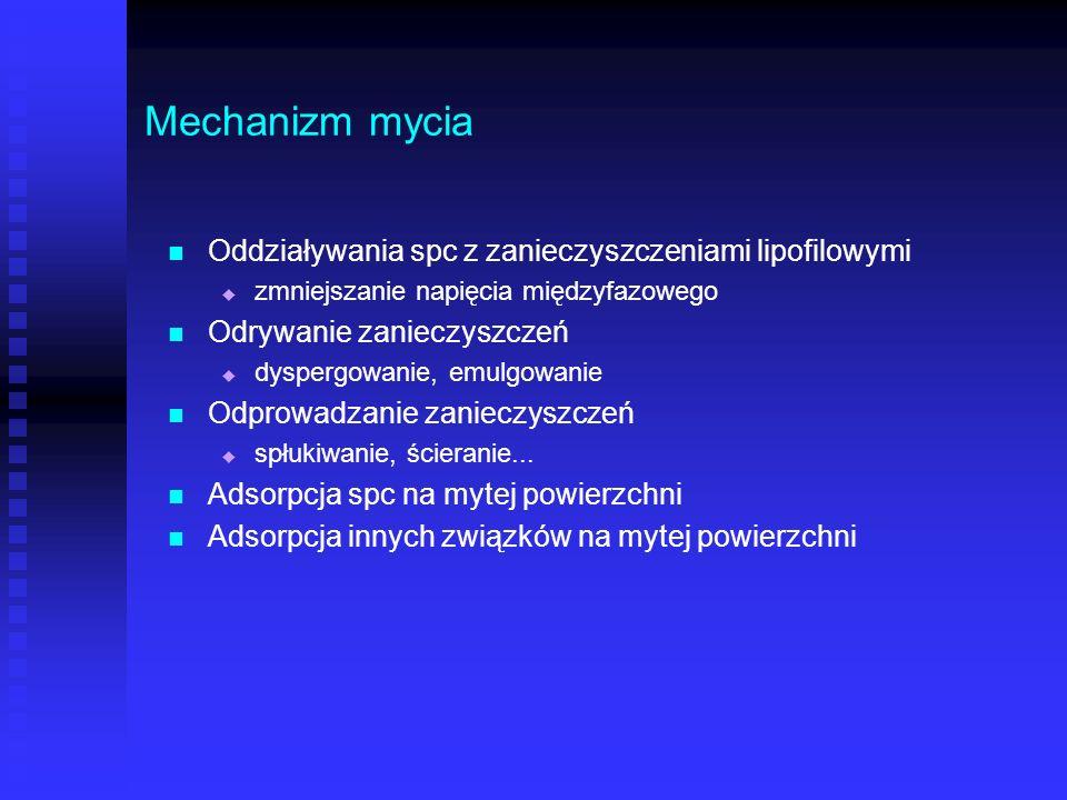 Mechanizm mycia Oddziaływania spc z zanieczyszczeniami lipofilowymi