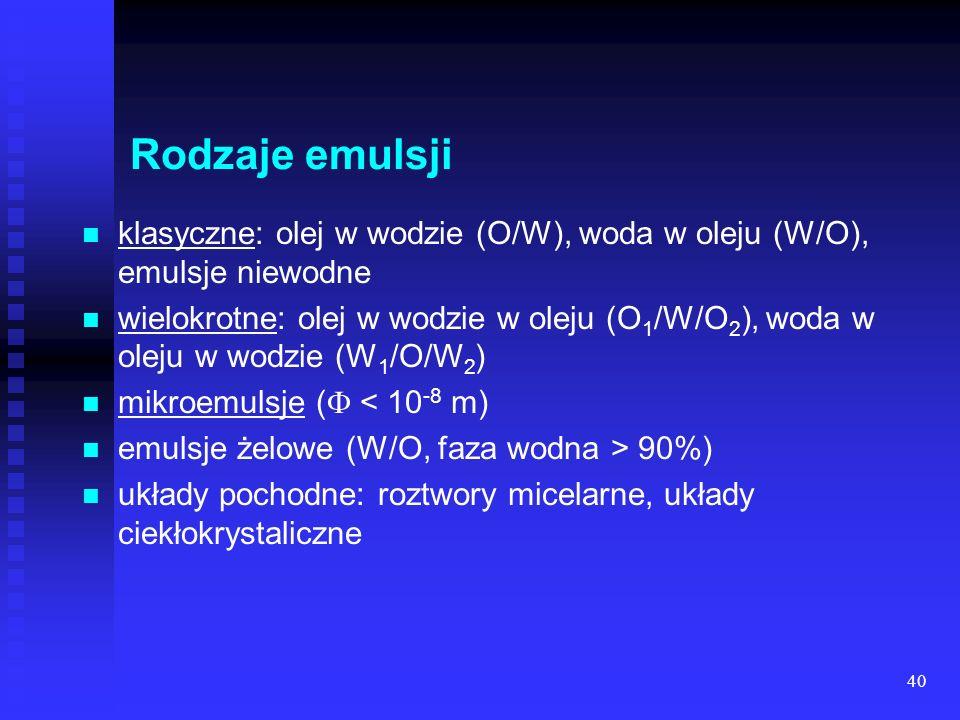 Rodzaje emulsji klasyczne: olej w wodzie (O/W), woda w oleju (W/O), emulsje niewodne.