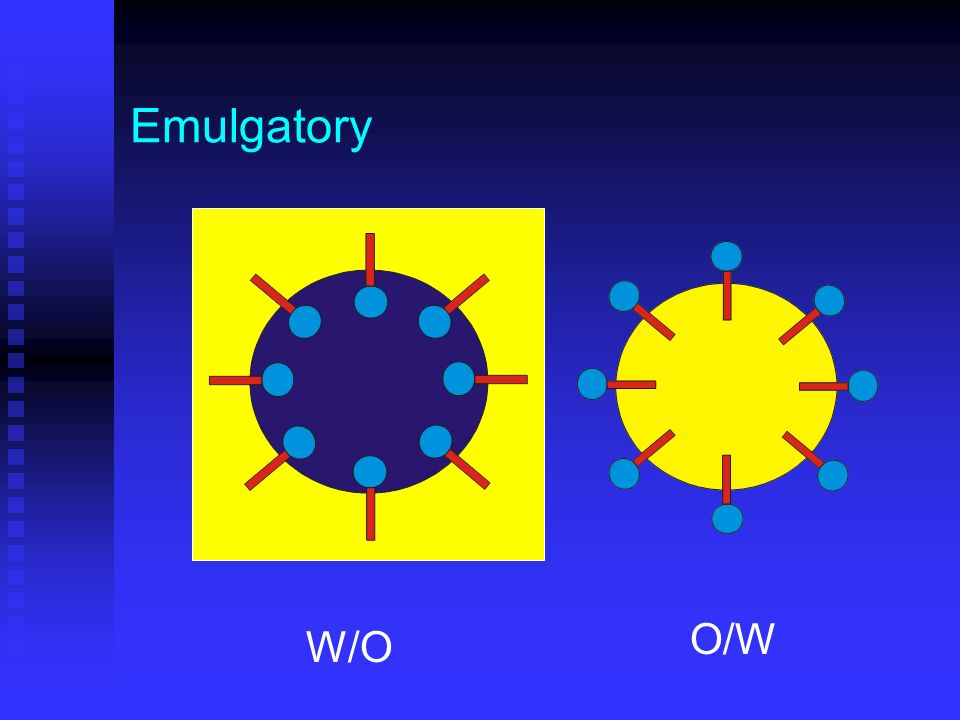Emulgatory O/W W/O