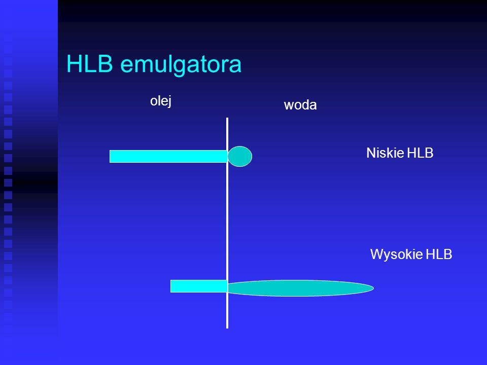 HLB emulgatora olej woda Niskie HLB Wysokie HLB