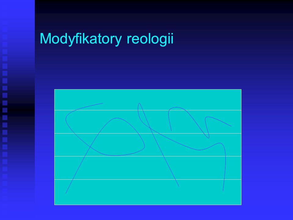 Modyfikatory reologii