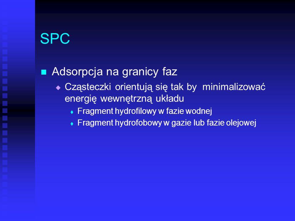 SPC Adsorpcja na granicy faz