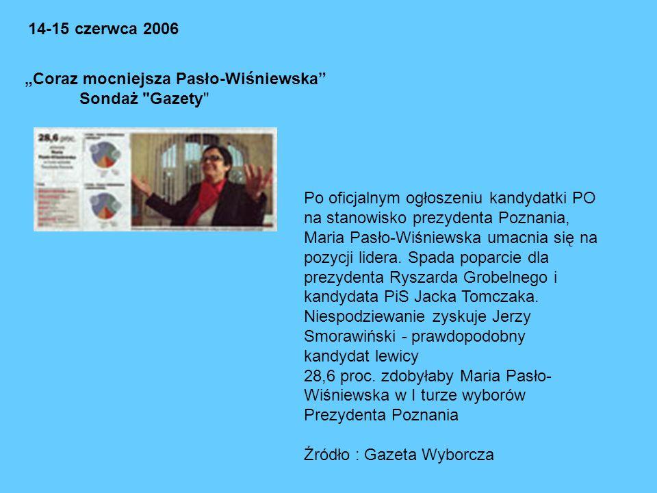 """14-15 czerwca 2006 """"Coraz mocniejsza Pasło-Wiśniewska Sondaż Gazety"""