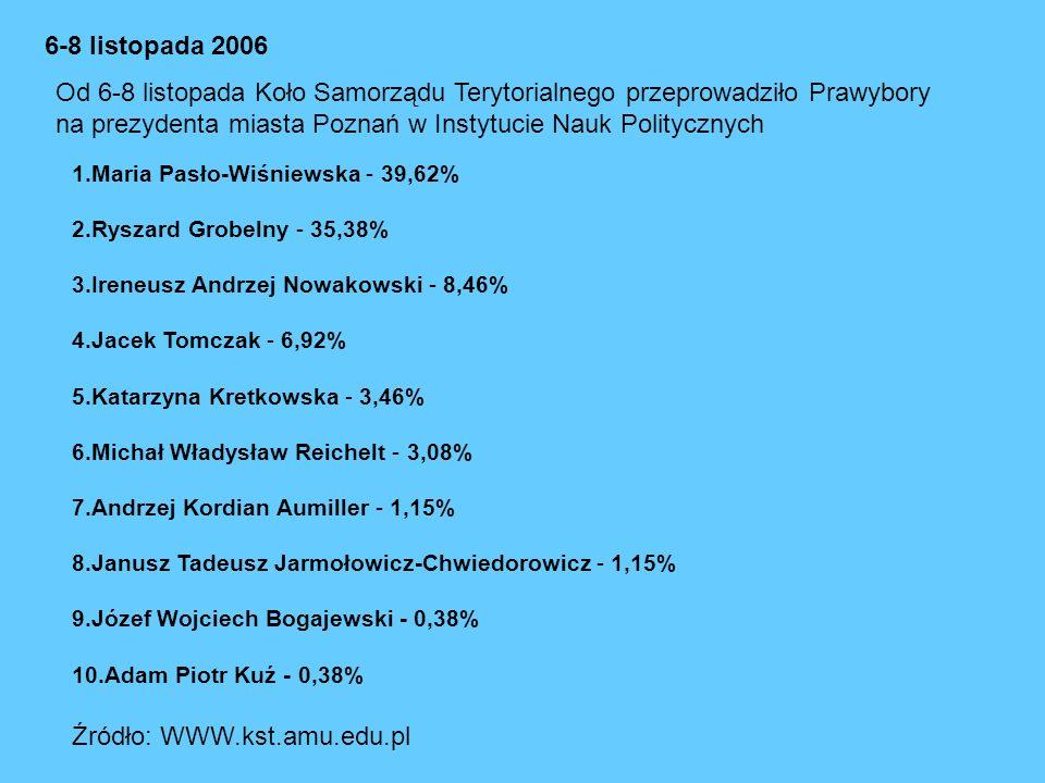 Źródło: WWW.kst.amu.edu.pl