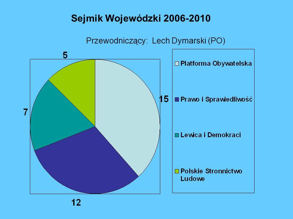 Przewodniczący: Lech Dymarski (PO)