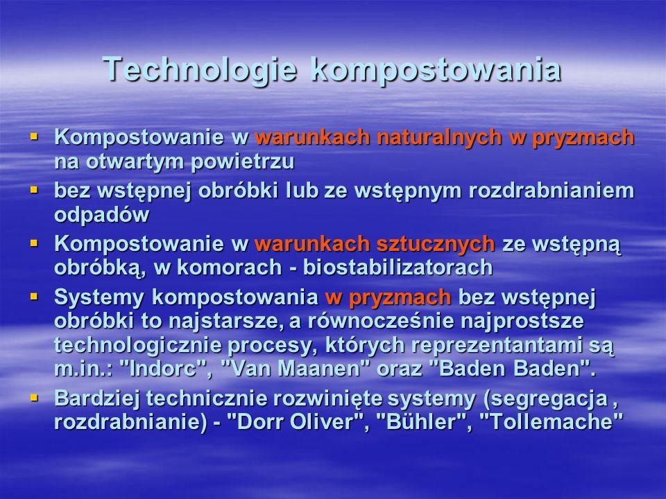 Technologie kompostowania