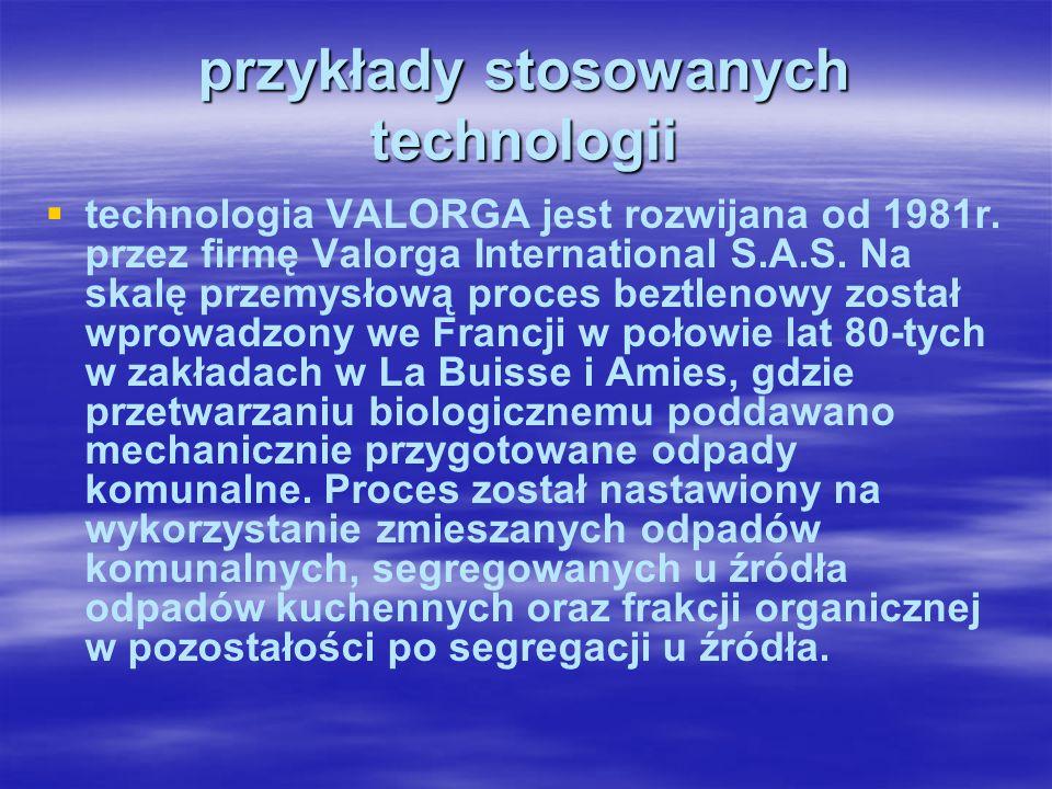 przykłady stosowanych technologii