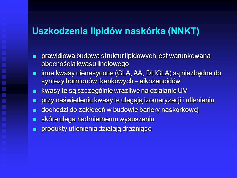 Uszkodzenia lipidów naskórka (NNKT)