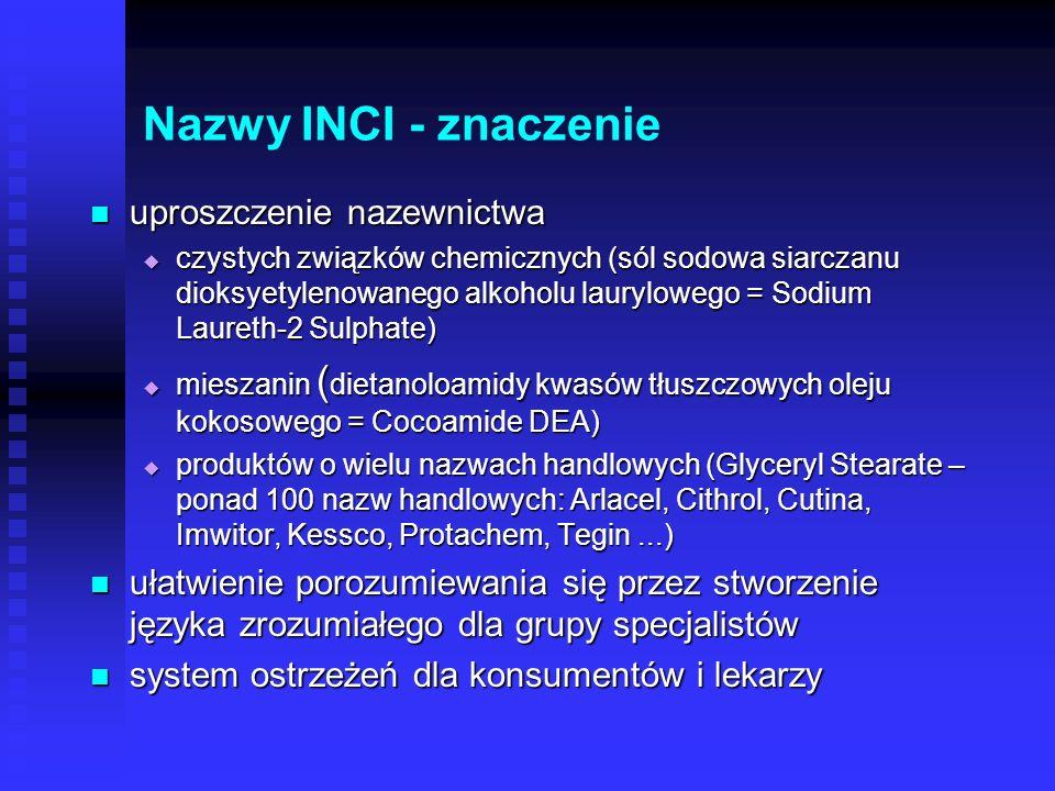 Nazwy INCI - znaczenie uproszczenie nazewnictwa