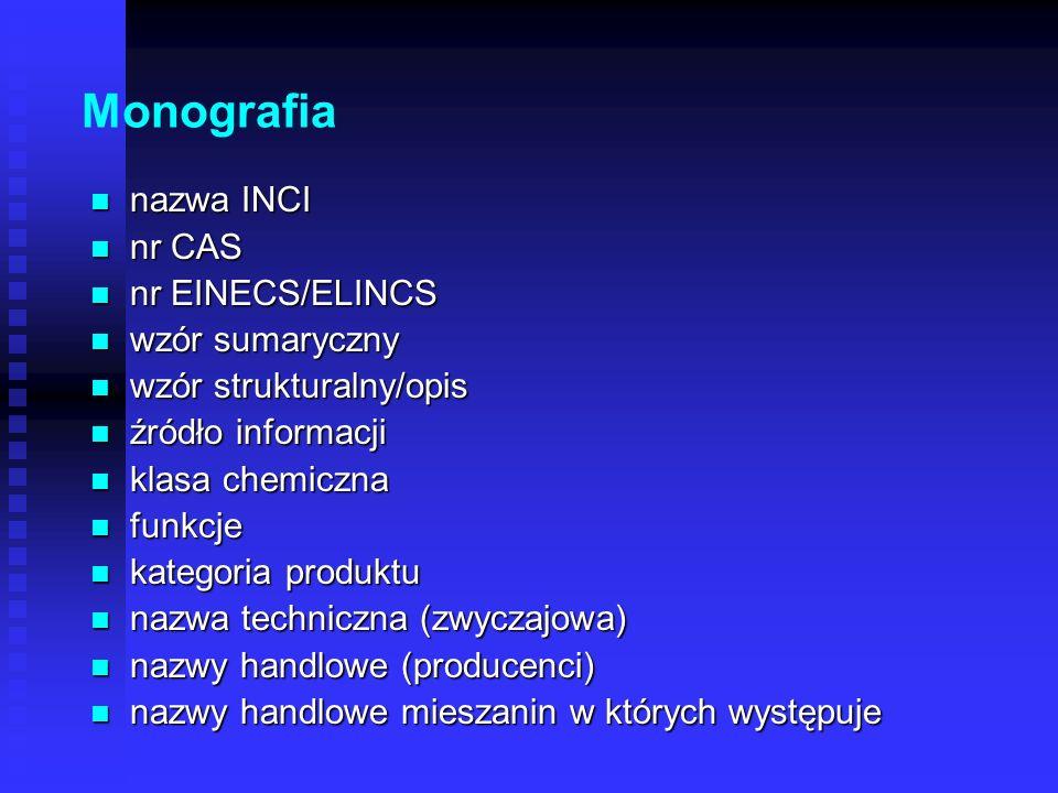 Monografia nazwa INCI nr CAS nr EINECS/ELINCS wzór sumaryczny