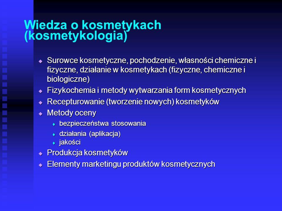 Wiedza o kosmetykach (kosmetykologia)