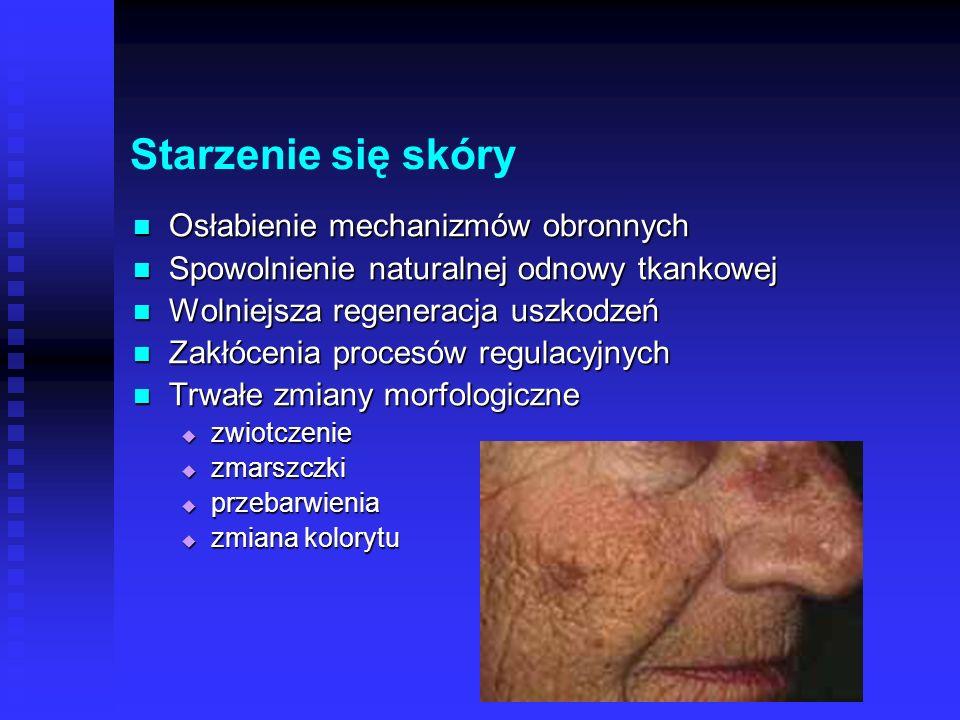 Starzenie się skóry Osłabienie mechanizmów obronnych