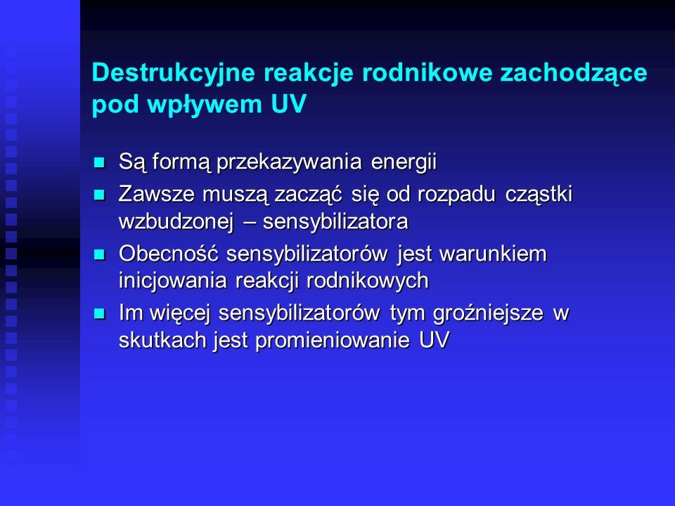 Destrukcyjne reakcje rodnikowe zachodzące pod wpływem UV