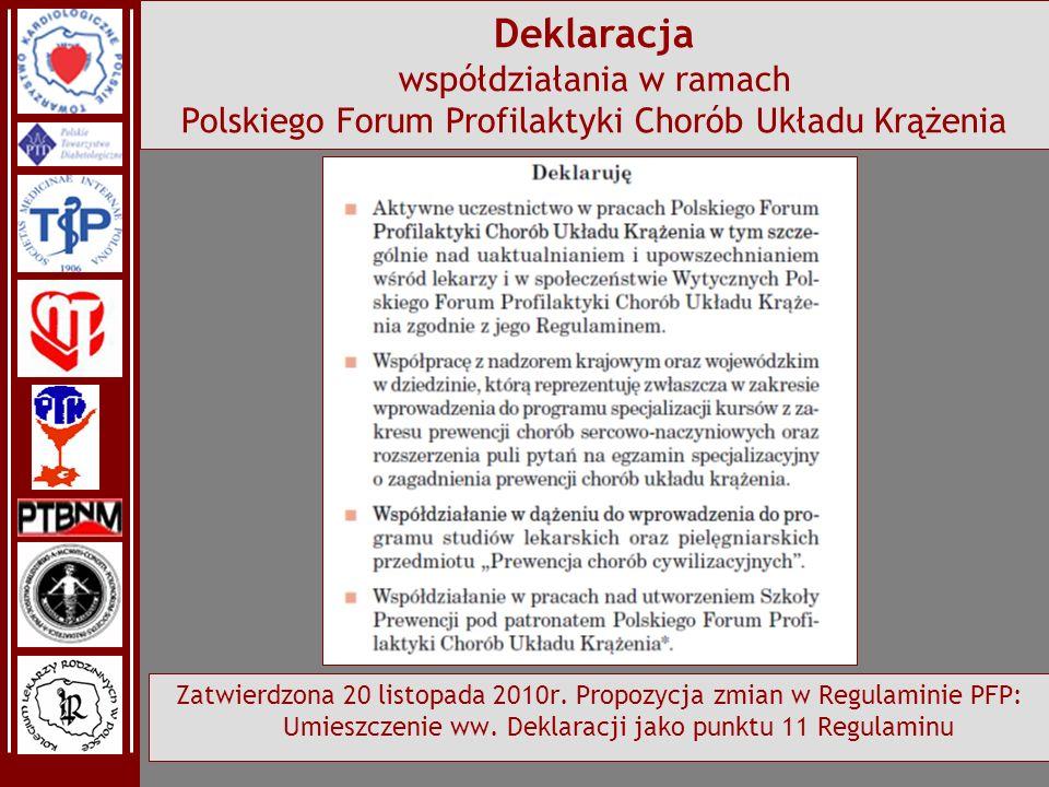 Deklaracja współdziałania w ramach