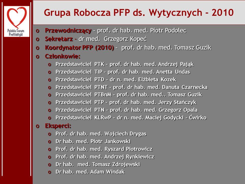 Grupa Robocza PFP ds. Wytycznych - 2010