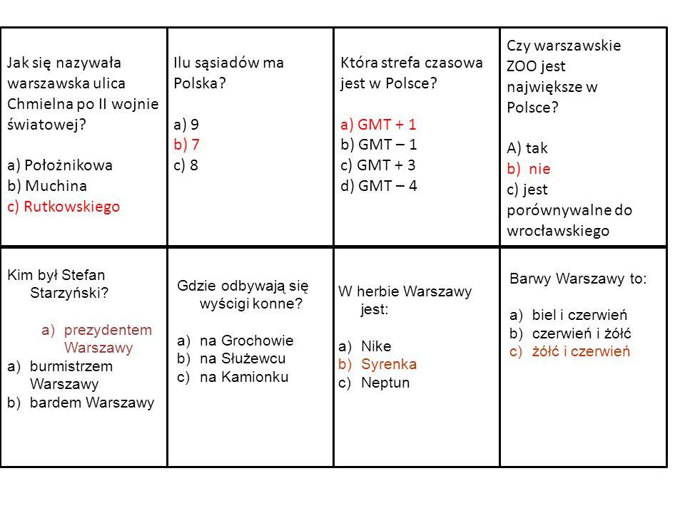Która strefa czasowa jest w Polsce