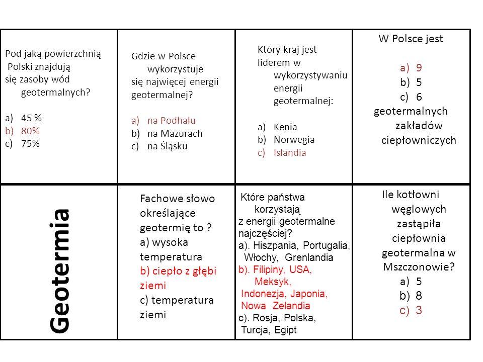 Geotermia W Polsce jest 9 6 geotermalnych zakładów ciepłowniczych