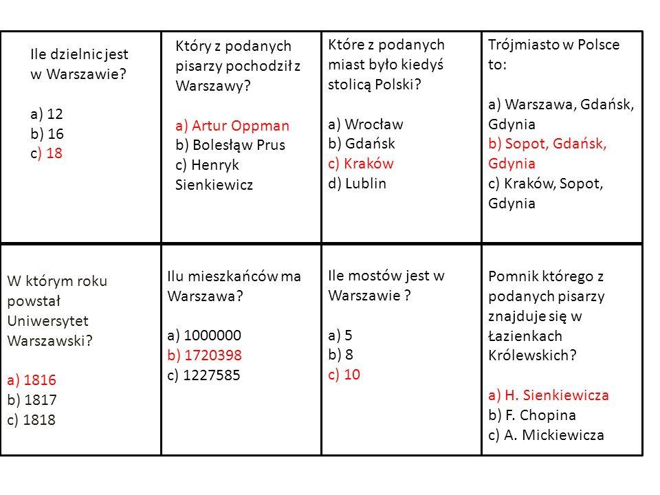 Ile dzielnic jest w Warszawie a) 12 b) 16 c) 18