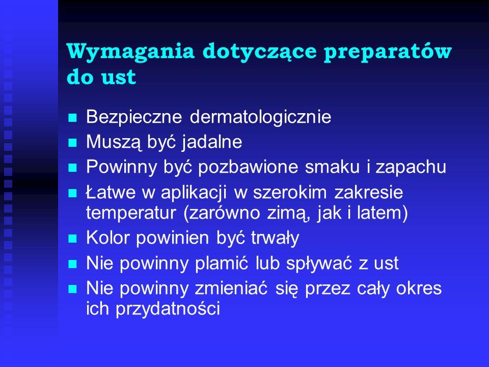 Wymagania dotyczące preparatów do ust