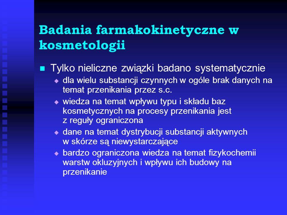 Badania farmakokinetyczne w kosmetologii