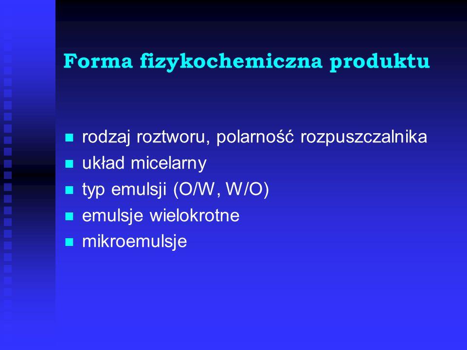 Forma fizykochemiczna produktu