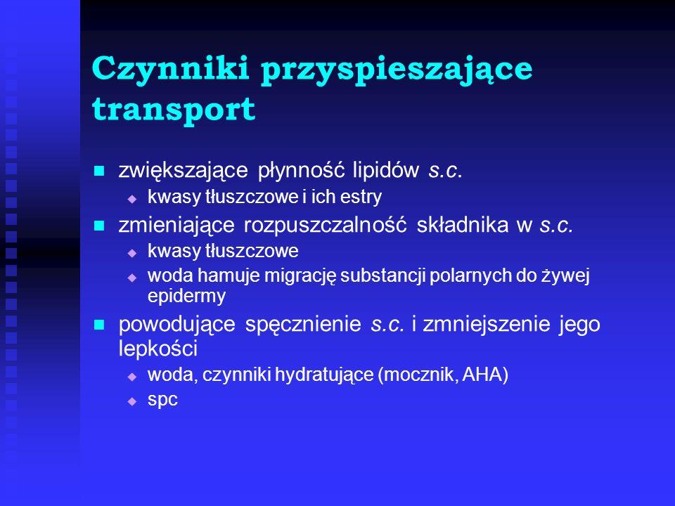 Czynniki przyspieszające transport