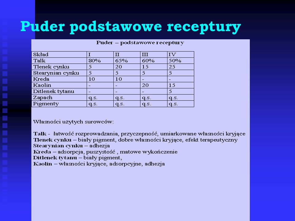 Puder podstawowe receptury