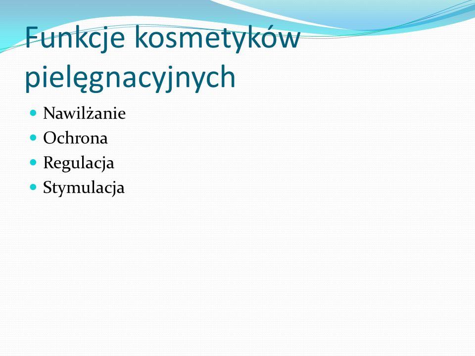 Funkcje kosmetyków pielęgnacyjnych
