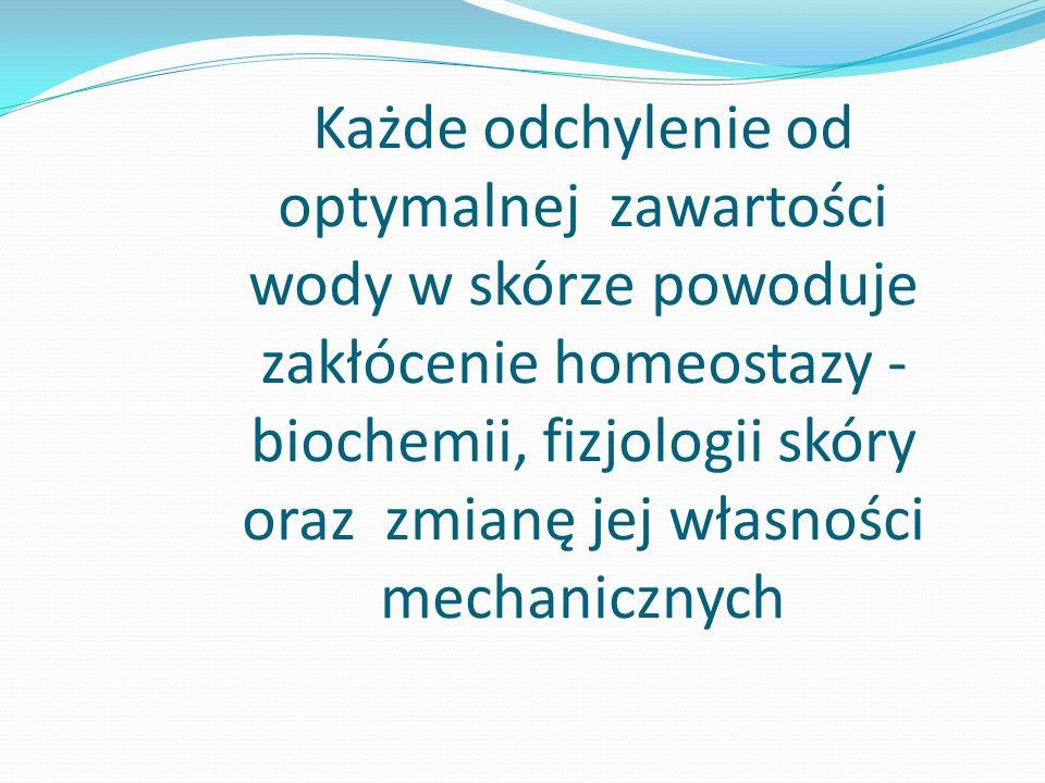 Każde odchylenie od optymalnej zawartości wody w skórze powoduje zakłócenie homeostazy - biochemii, fizjologii skóry oraz zmianę jej własności mechanicznych