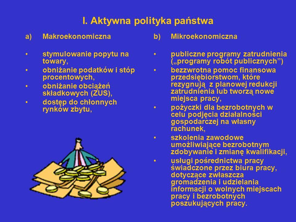I. Aktywna polityka państwa